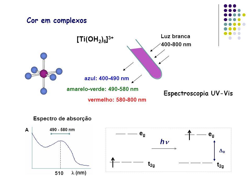Cor em complexos [Ti(OH2)6]3+ hn Espectroscopia UV-Vis eg t2g